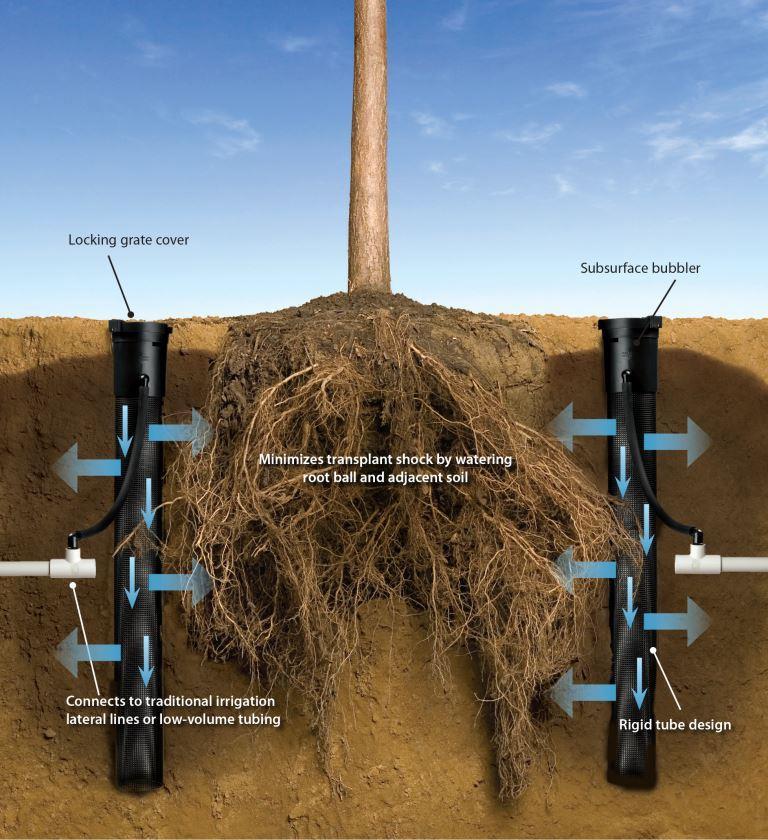 RWS irrigador de Raizes